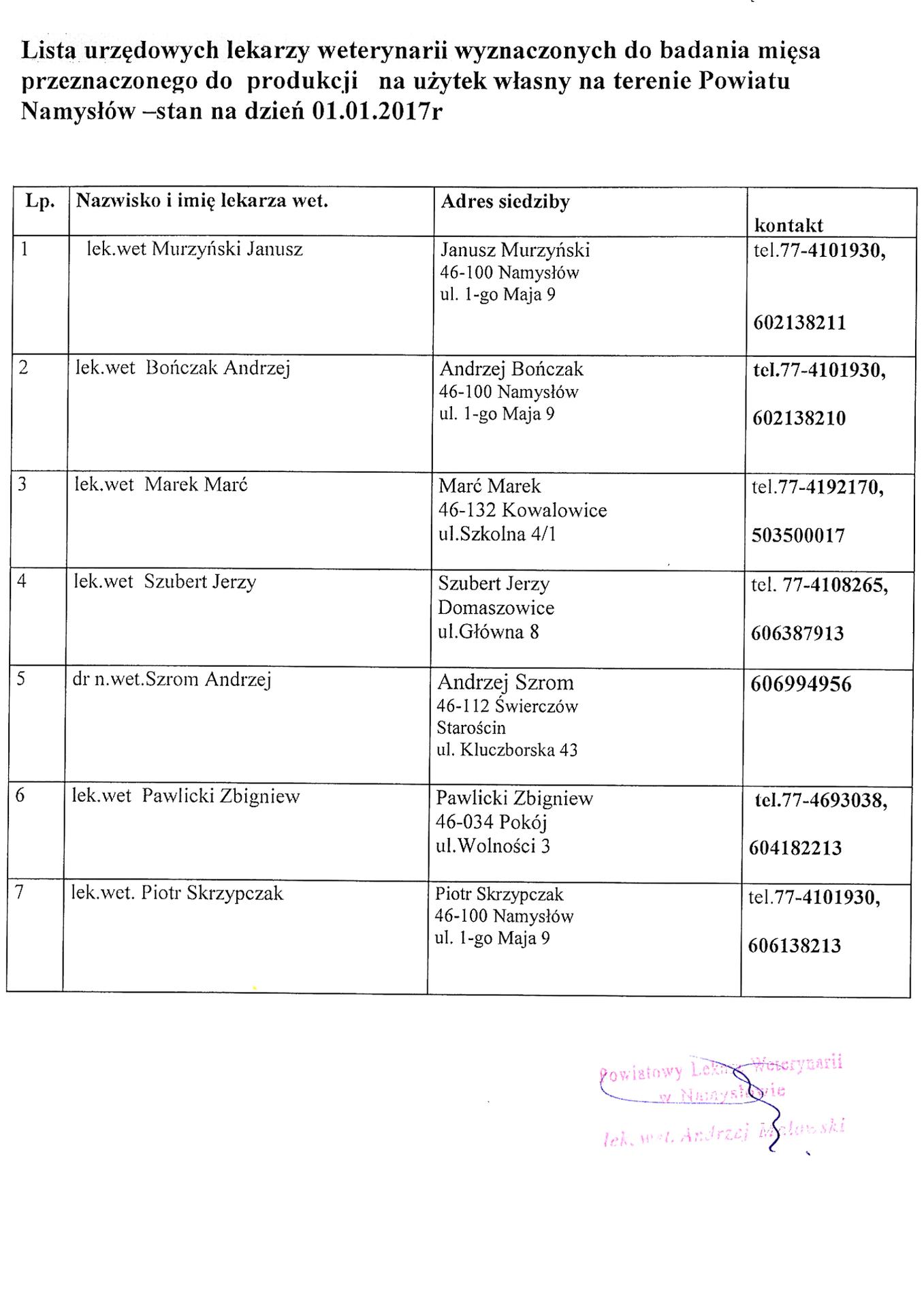 Lista lekarzy weterynarii_DxO.jpeg